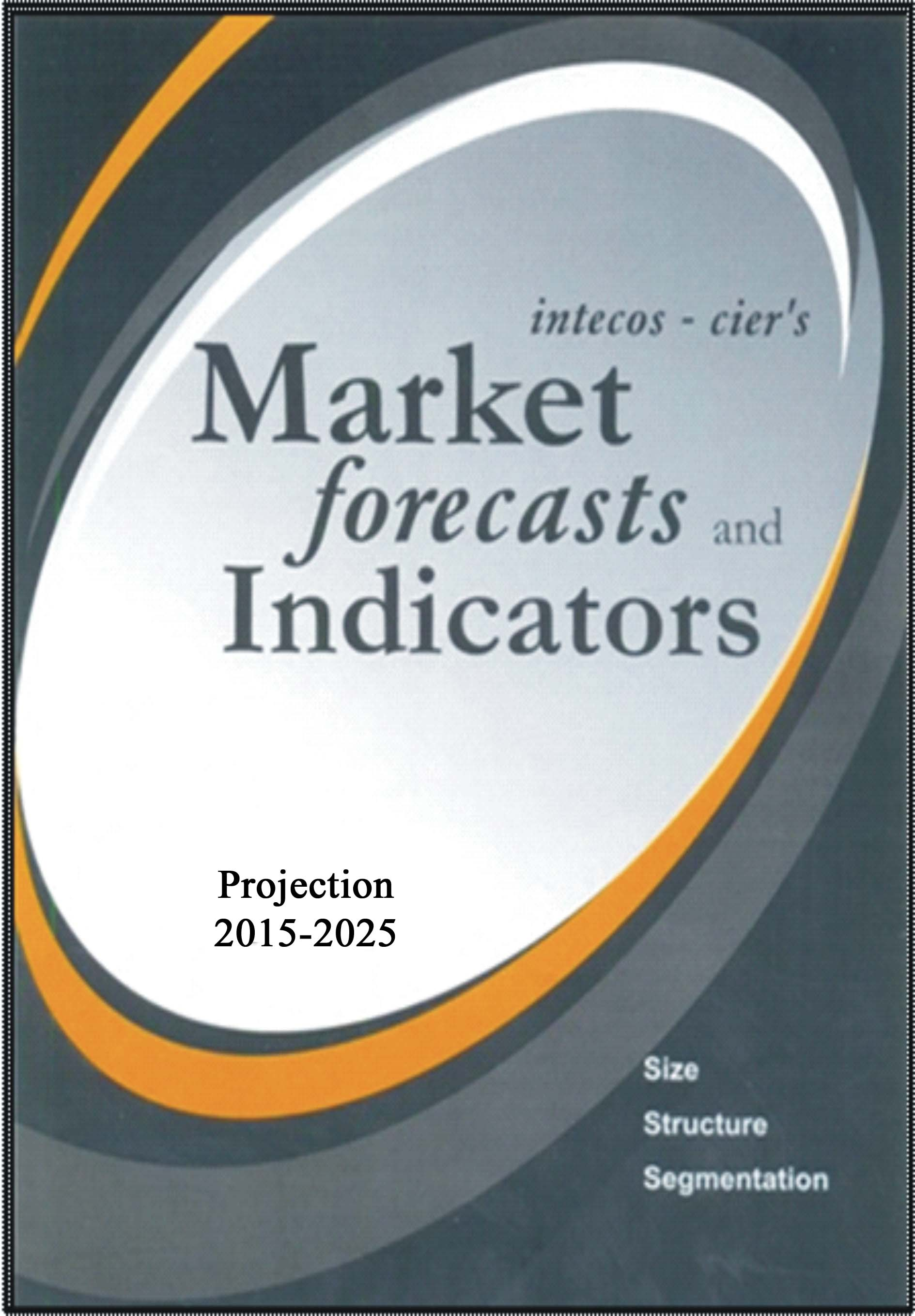 Market Forecasts Indicators • 1997-2007; 2002-2012; 2010-2020; 2015-2025