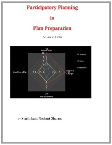 Participatory Planning in Plan Preparation: A Case of Delhi